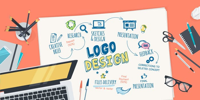 How an Appropriate Logo Can Sing Praises of Your Brand