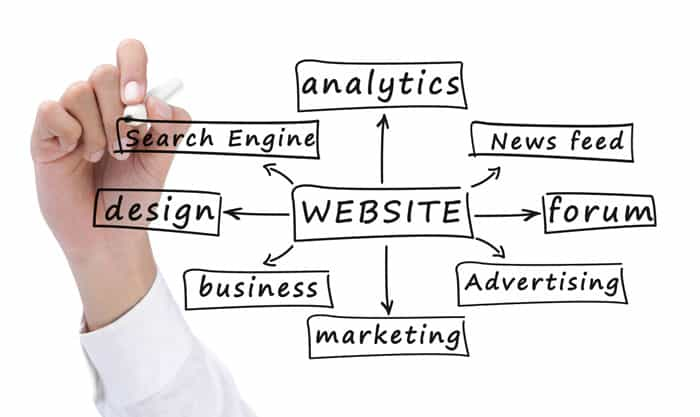 Turn Your Website into a Marketing Source